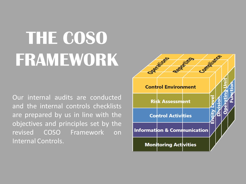 COSO Framework for Internal Audit